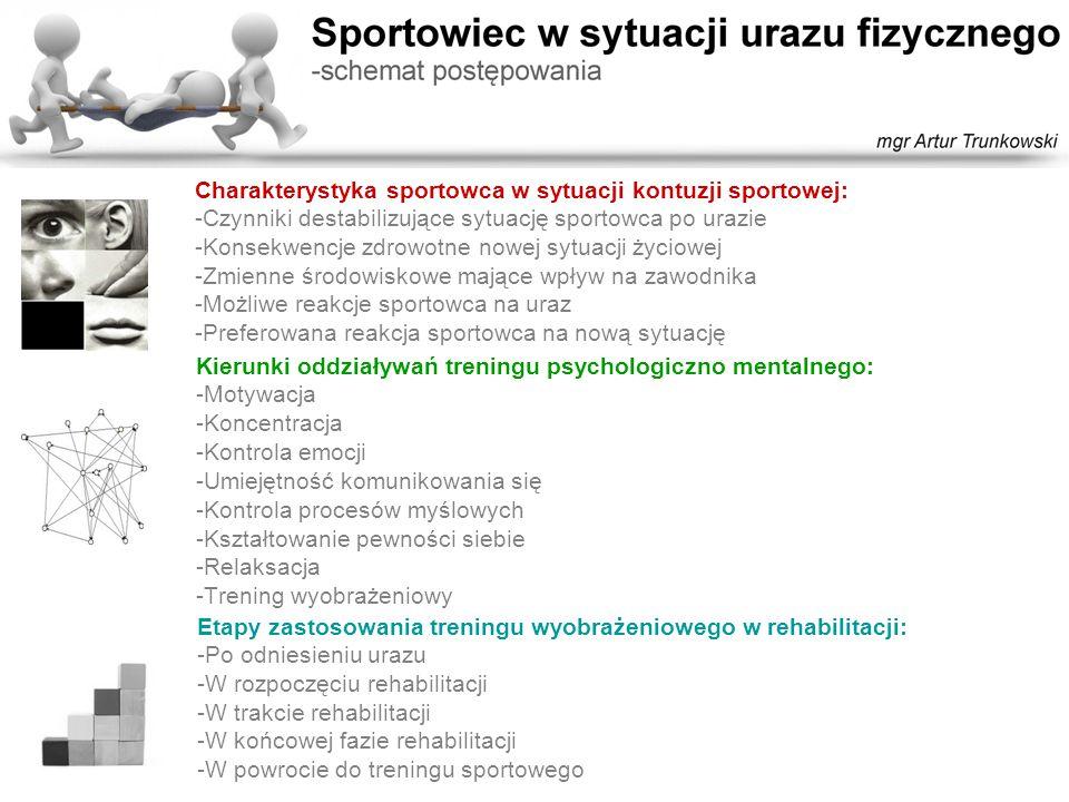 Charakterystyka sportowca w sytuacji kontuzji sportowej: