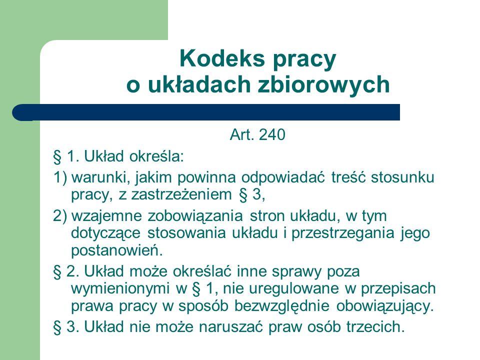 Kodeks pracy o układach zbiorowych
