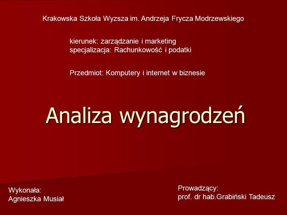 Krakowska Szkoła Wyzsza im. Andrzeja Frycza Modrzewskiego