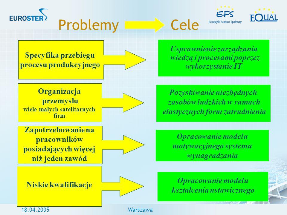 Problemy Cele Usprawnienie zarządzania wiedzą i procesami poprzez