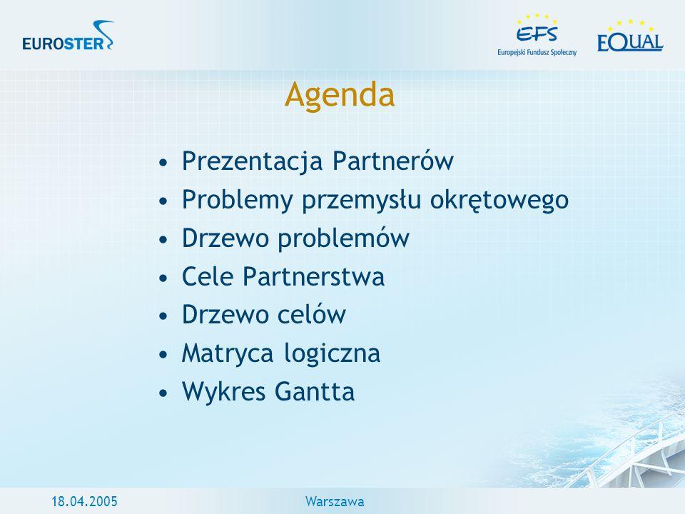 Agenda Prezentacja Partnerów Problemy przemysłu okrętowego
