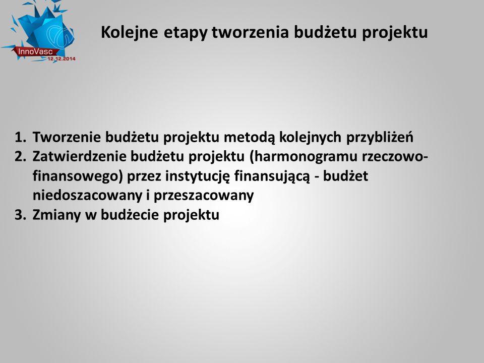 Kolejne etapy tworzenia budżetu projektu