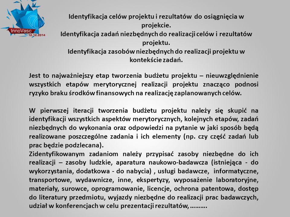 Identyfikacja celów projektu i rezultatów do osiągnięcia w projekcie.