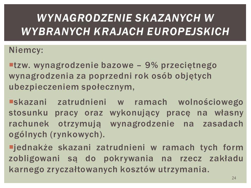 Wynagrodzenie skazanych w wybranych krajach europejskich
