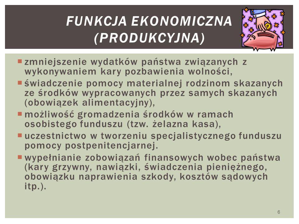funkcja ekonomiczna (produkcyjna)
