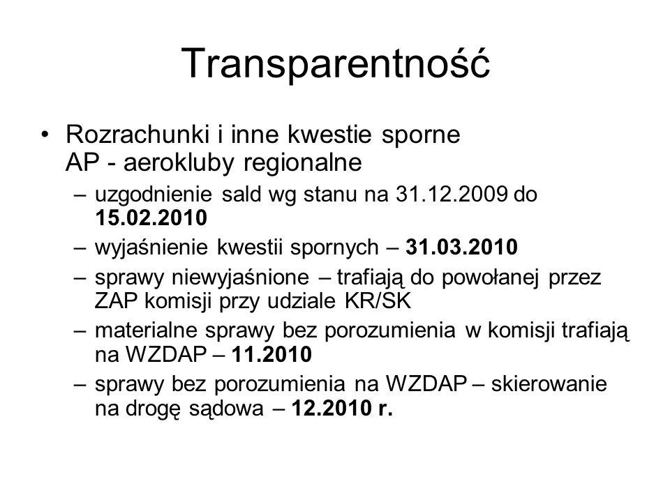 Transparentność Rozrachunki i inne kwestie sporne AP - aerokluby regionalne. uzgodnienie sald wg stanu na 31.12.2009 do 15.02.2010.