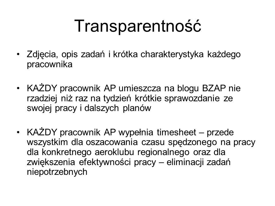 Transparentność Zdjęcia, opis zadań i krótka charakterystyka każdego pracownika.