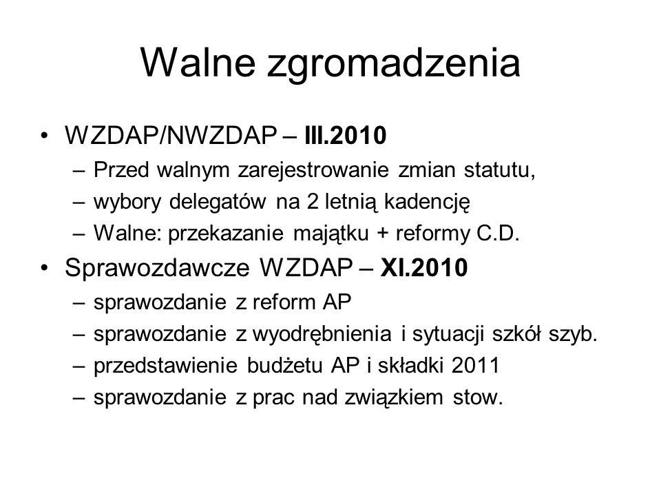 Walne zgromadzenia WZDAP/NWZDAP – III.2010