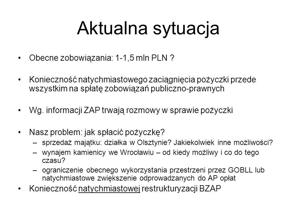 Aktualna sytuacja Obecne zobowiązania: 1-1,5 mln PLN