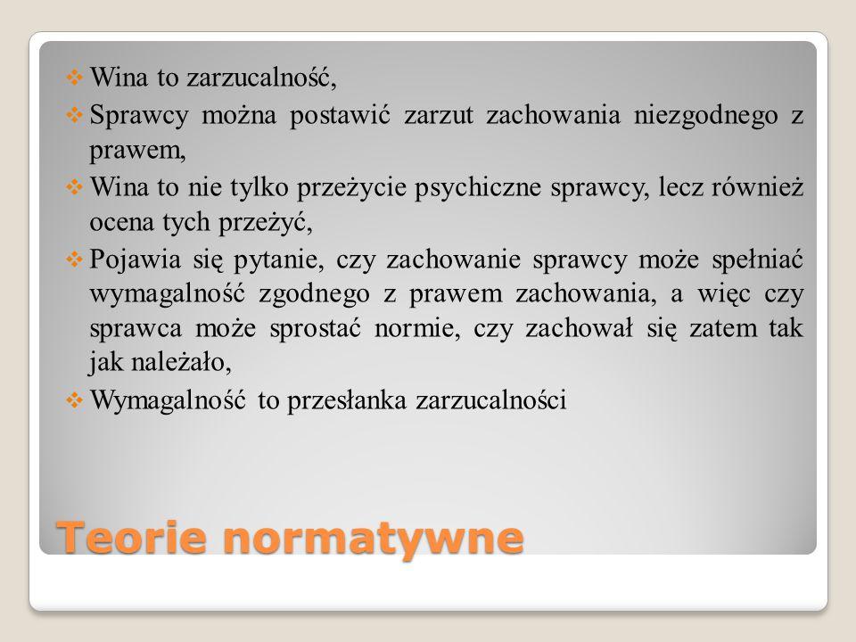 Teorie normatywne Wina to zarzucalność,