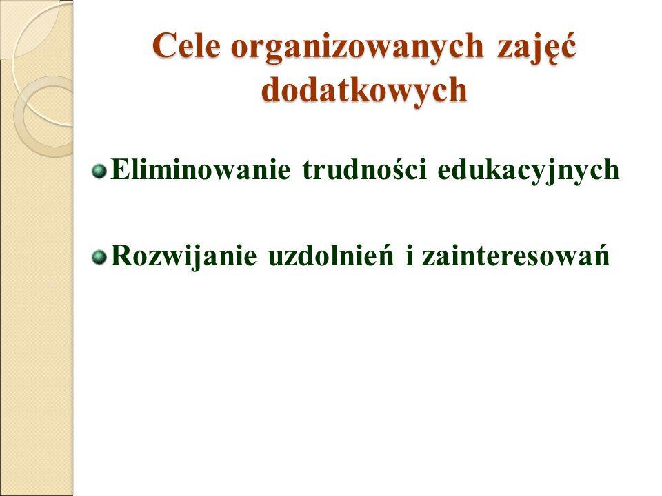 Cele organizowanych zajęć dodatkowych