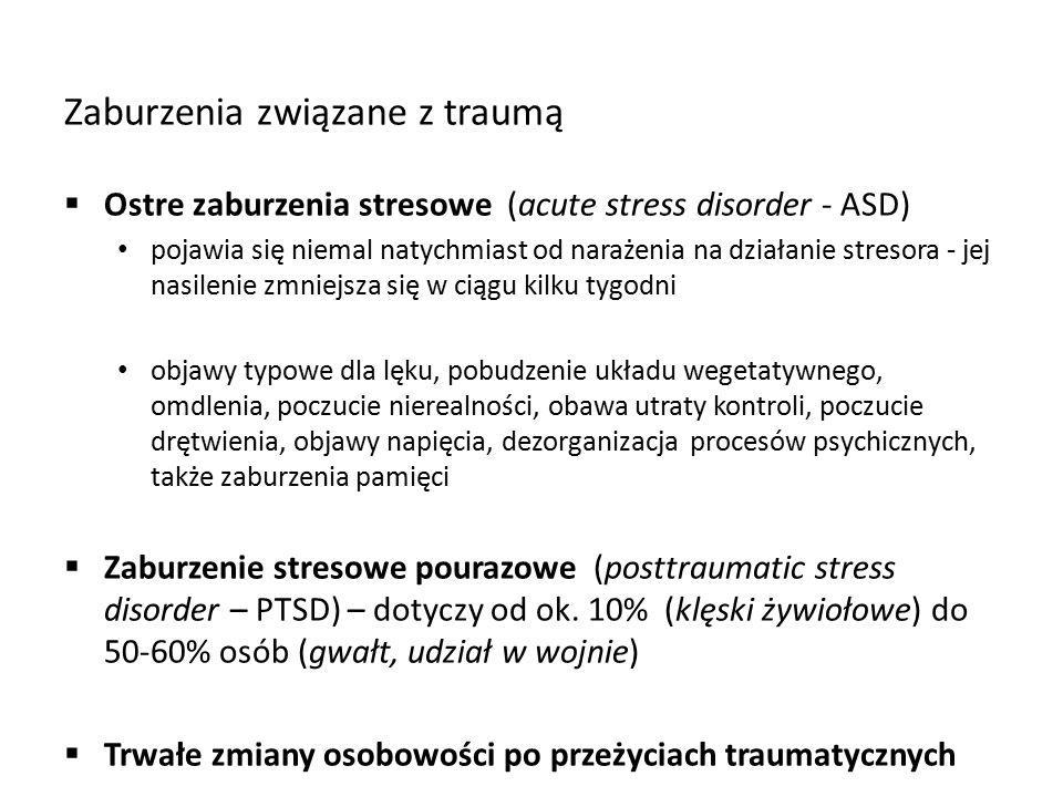 Zaburzenia związane z traumą