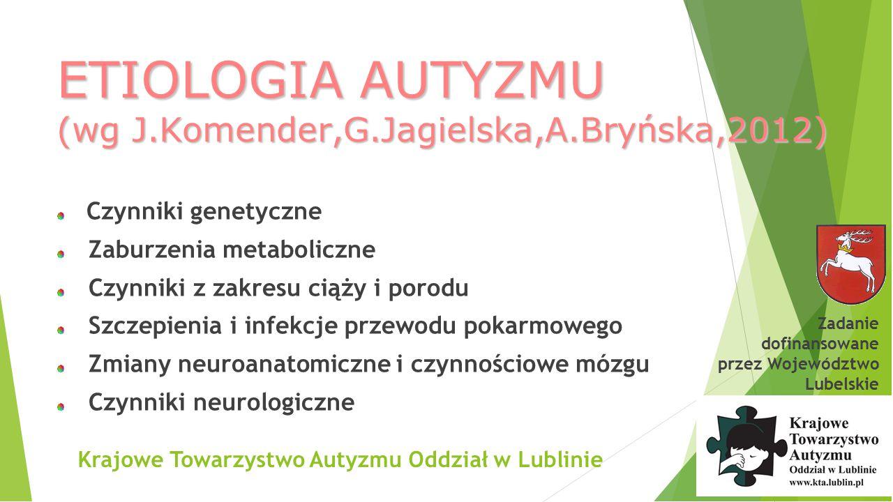 ETIOLOGIA AUTYZMU (wg J.Komender,G.Jagielska,A.Bryńska,2012)