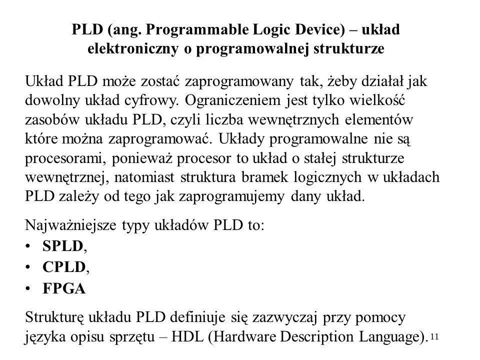 PLD (ang. Programmable Logic Device) – układ elektroniczny o programowalnej strukturze