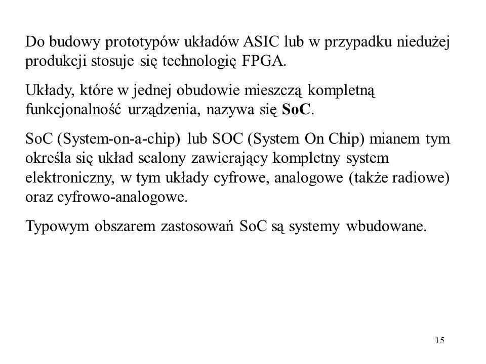 Do budowy prototypów układów ASIC lub w przypadku niedużej produkcji stosuje się technologię FPGA.