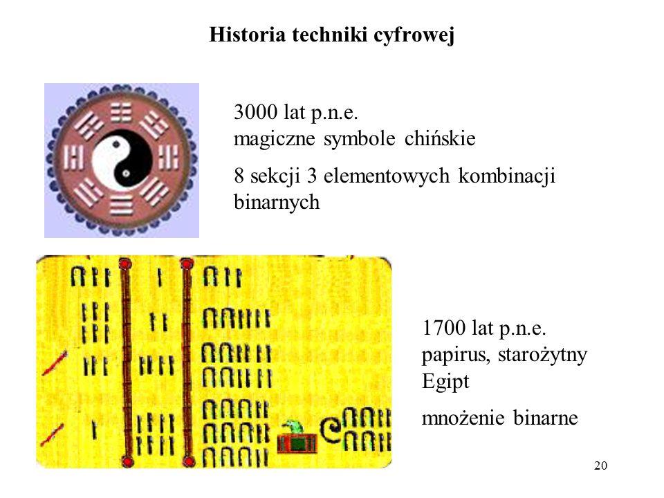 Historia techniki cyfrowej