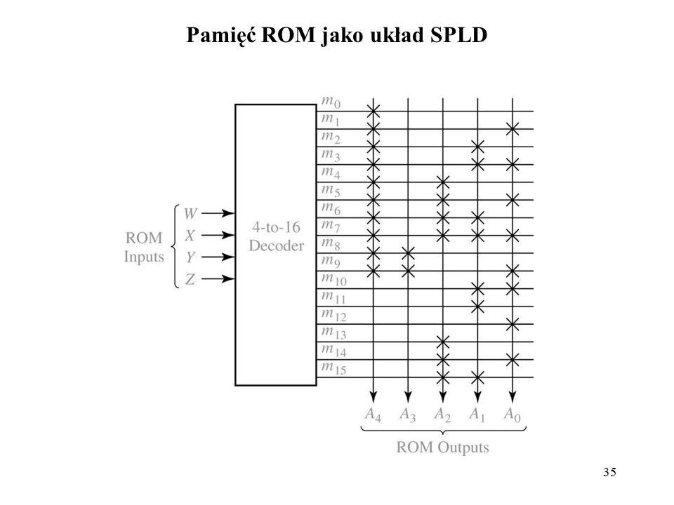 Pamięć ROM jako układ SPLD