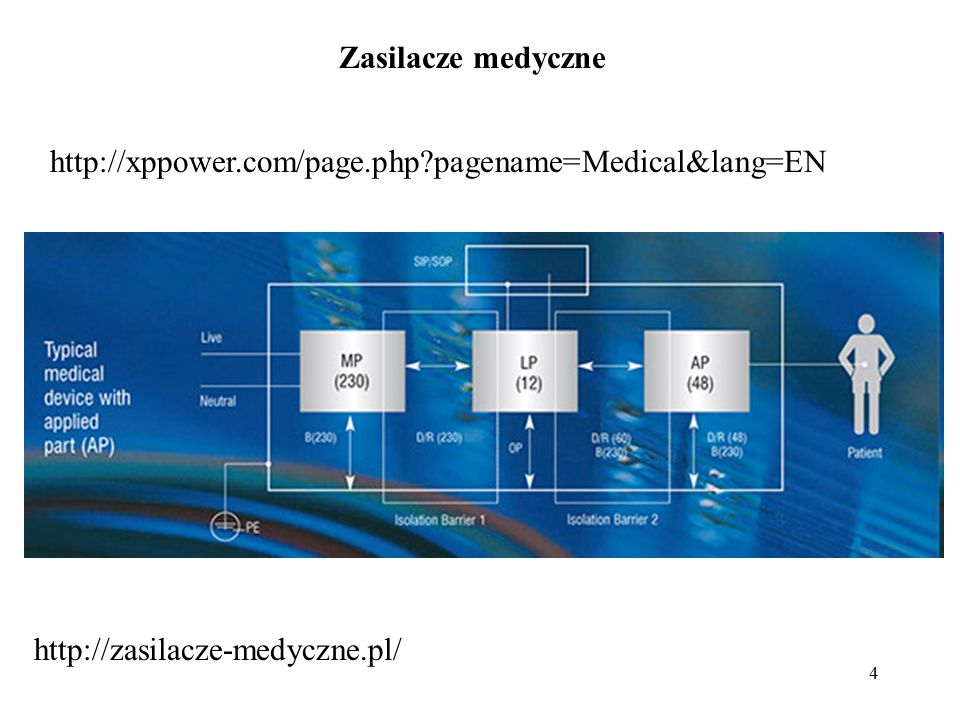 Zasilacze medyczne http://xppower.com/page.php pagename=Medical&lang=EN.