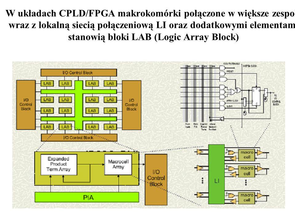 W układach CPLD/FPGA makrokomórki połączone w większe zespoły wraz z lokalną siecią połączeniową LI oraz dodatkowymi elementami stanowią bloki LAB (Logic Array Block)