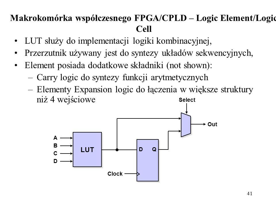 Makrokomórka współczesnego FPGA/CPLD – Logic Element/Logic Cell