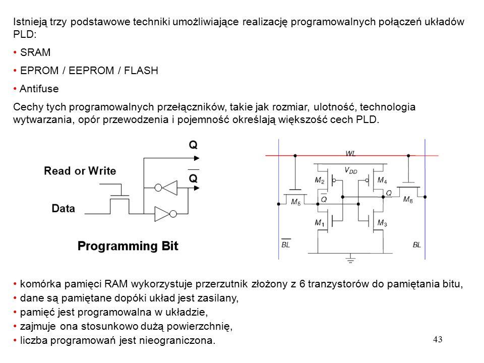 Istnieją trzy podstawowe techniki umożliwiające realizację programowalnych połączeń układów PLD: