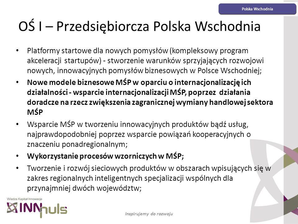 OŚ I – Przedsiębiorcza Polska Wschodnia
