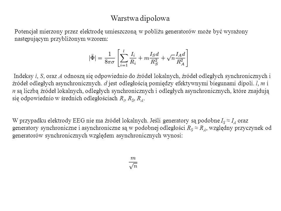 Warstwa dipolowa Potencjał mierzony przez elektrodę umieszczoną w pobliżu generatorów może być wyrażony następującym przybliżonym wzorem: