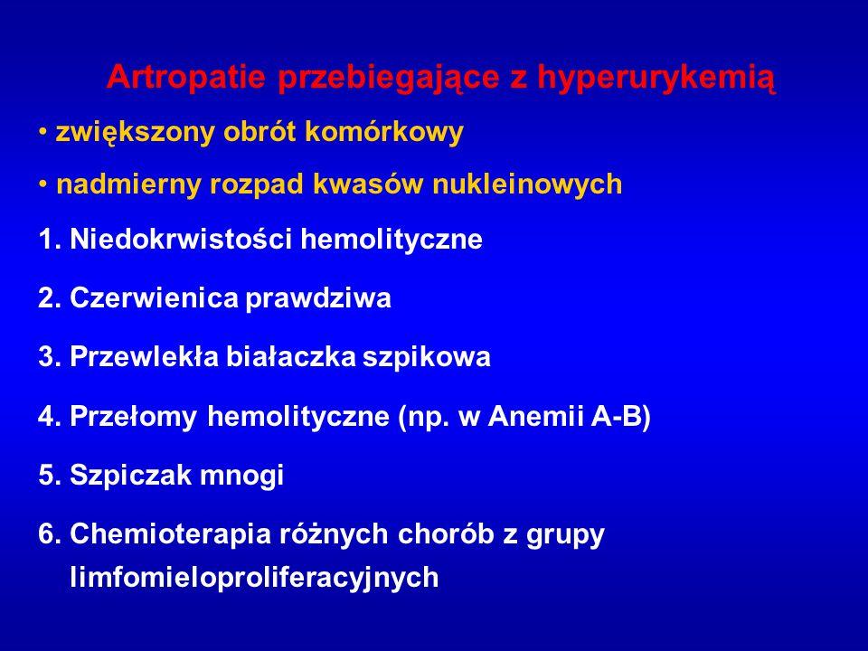 Artropatie przebiegające z hyperurykemią