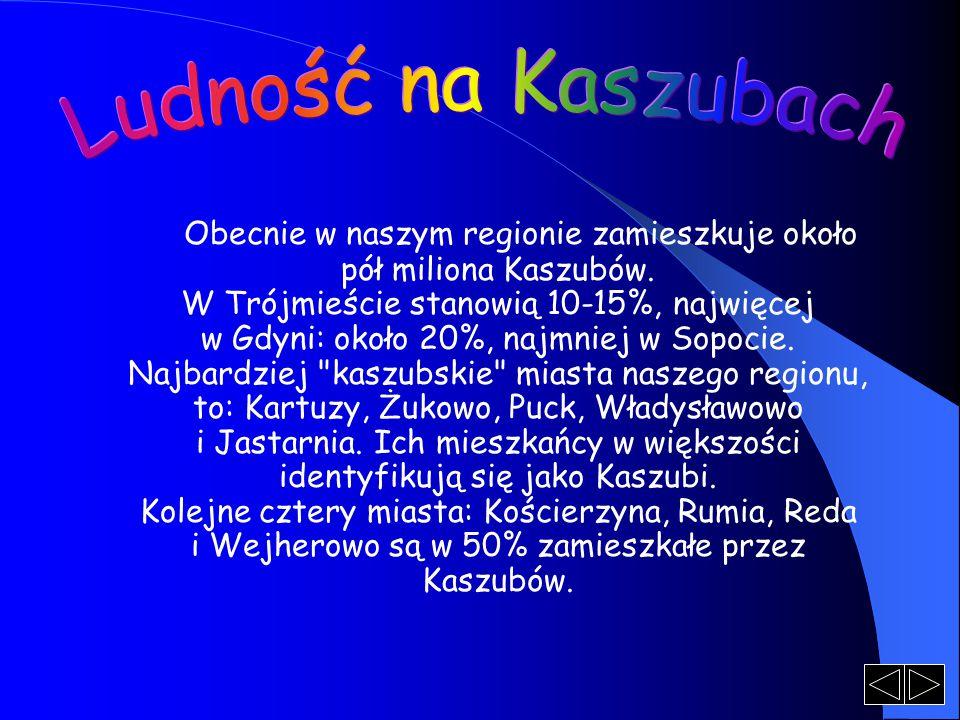 Ludność na Kaszubach
