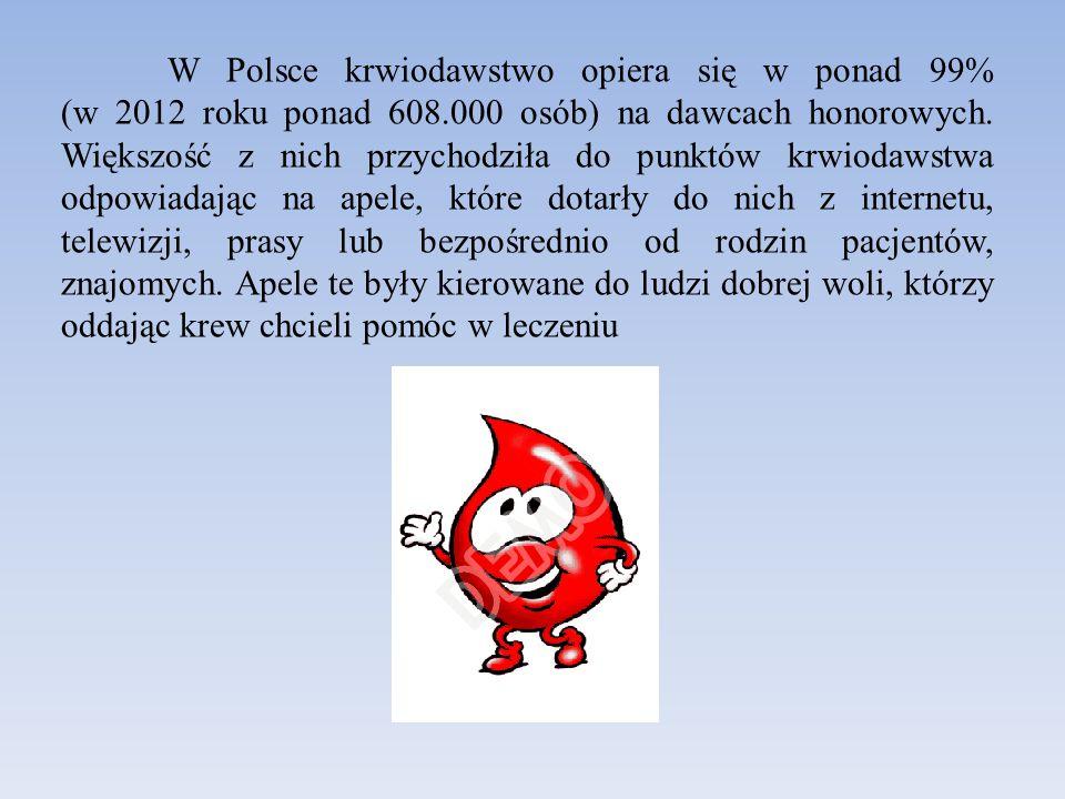 W Polsce krwiodawstwo opiera się w ponad 99% (w 2012 roku ponad 608