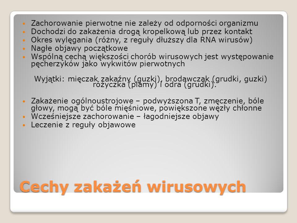 Cechy zakażeń wirusowych