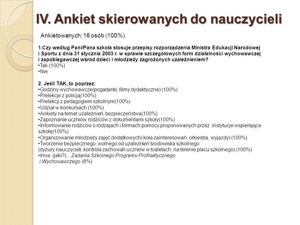 IV. Ankiet skierowanych do nauczycieli