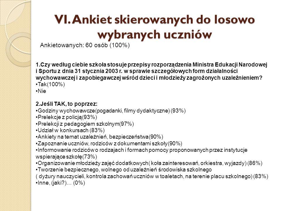 VI. Ankiet skierowanych do losowo wybranych uczniów