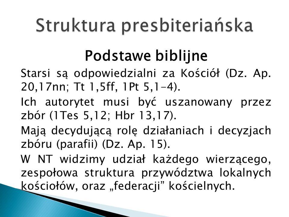 Struktura presbiteriańska