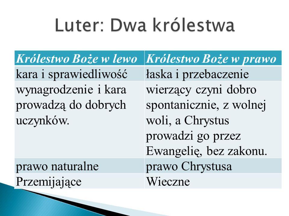 Luter: Dwa królestwa Królestwo Boże w lewo Królestwo Boże w prawo