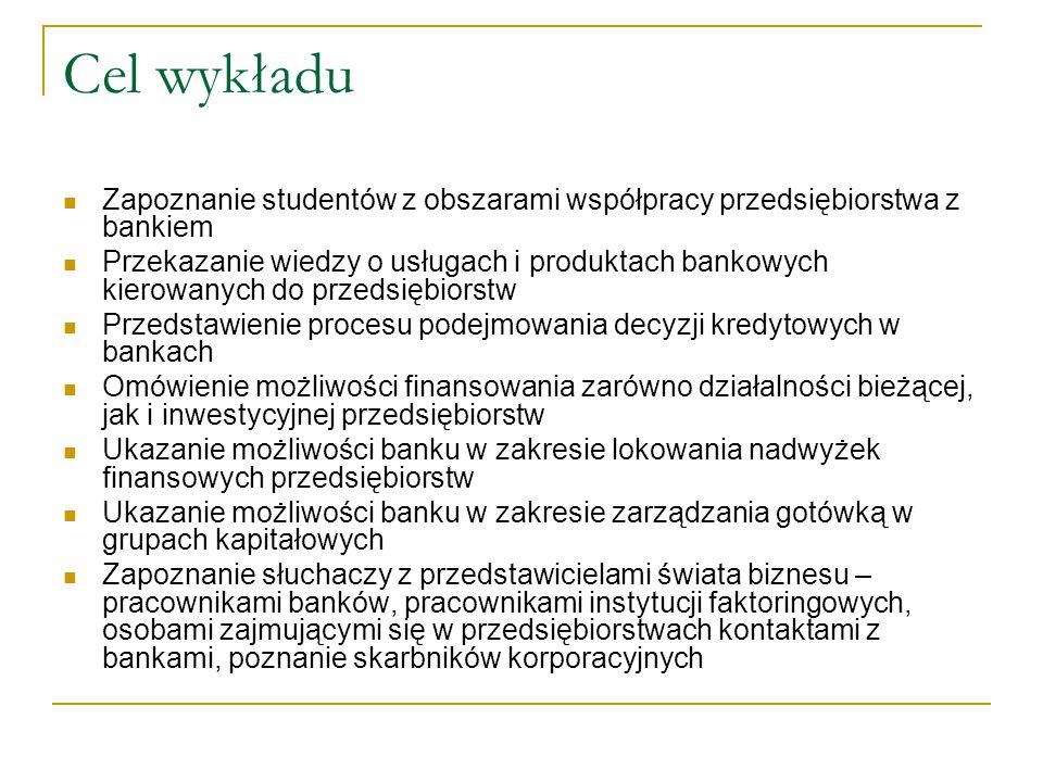 Cel wykładu Zapoznanie studentów z obszarami współpracy przedsiębiorstwa z bankiem.