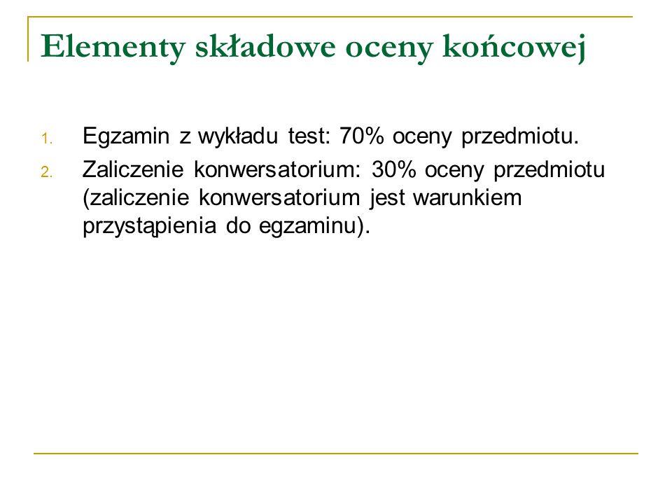Elementy składowe oceny końcowej