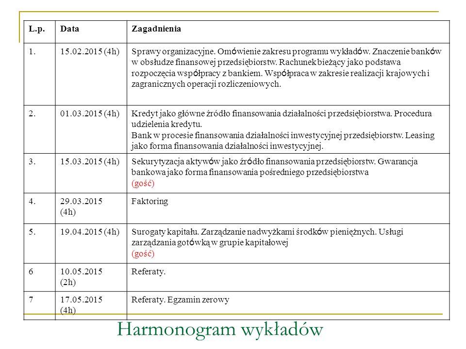 Harmonogram wykładów L.p. Data Zagadnienia 1. 15.02.2015 (4h)