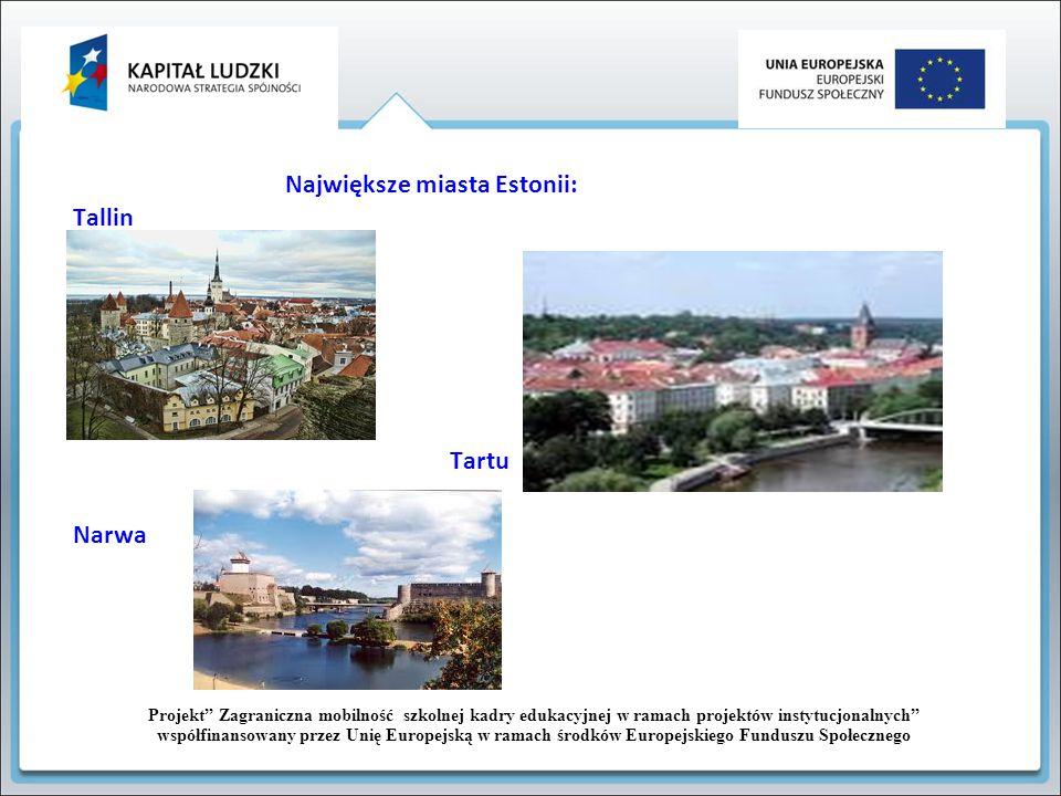 Największe miasta Estonii: