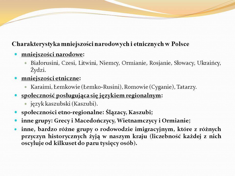 Charakterystyka mniejszości narodowych i etnicznych w Polsce