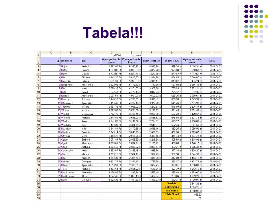Tabela!!!