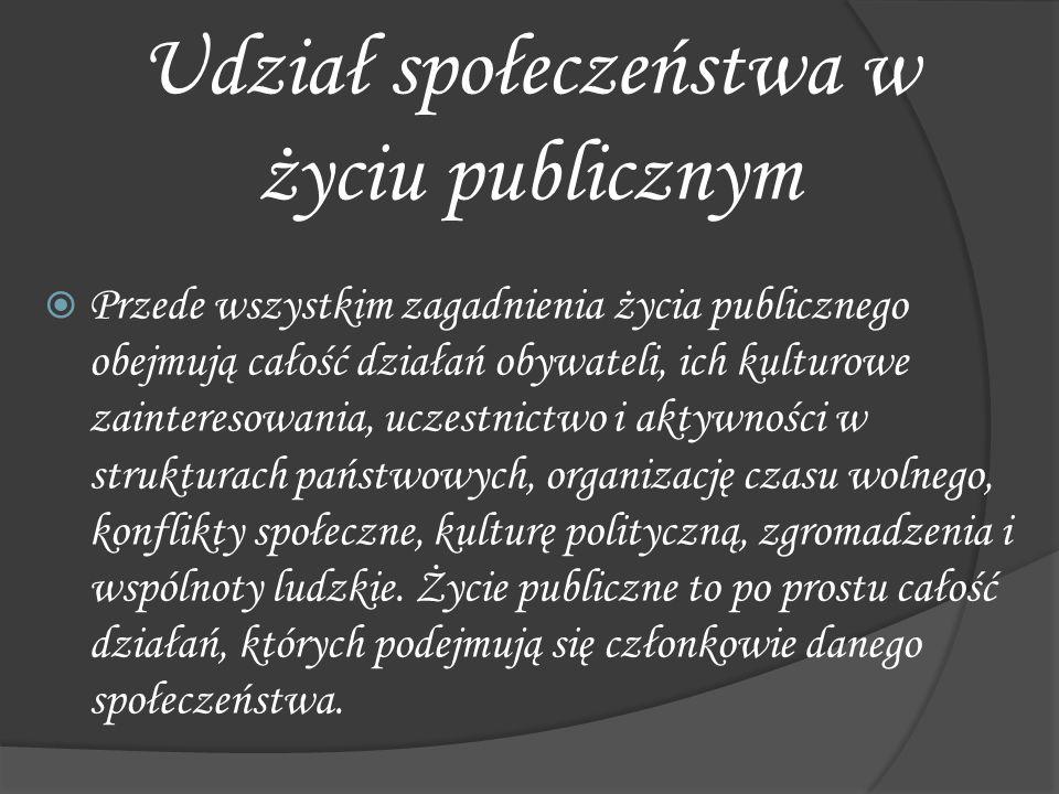 Udział społeczeństwa w życiu publicznym
