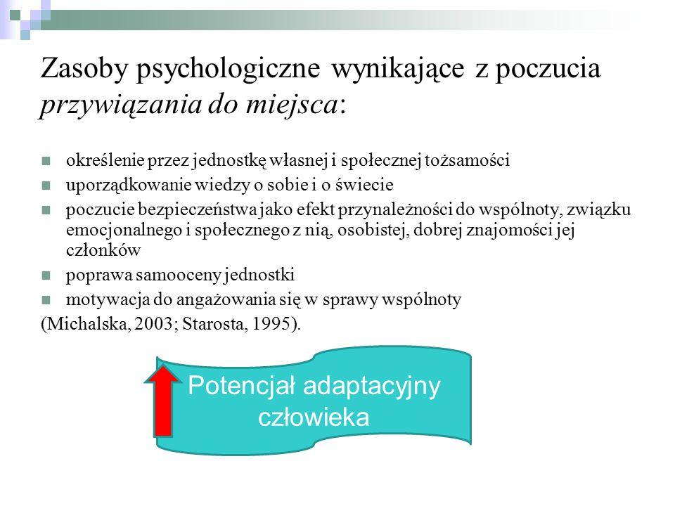Zasoby psychologiczne wynikające z poczucia przywiązania do miejsca: