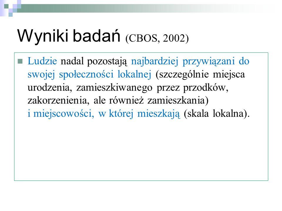 Wyniki badań (CBOS, 2002)