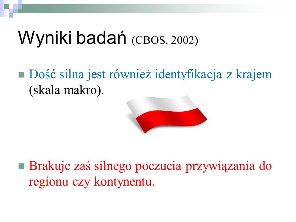Wyniki badań (CBOS, 2002) Dość silna jest również identyfikacja z krajem (skala makro).