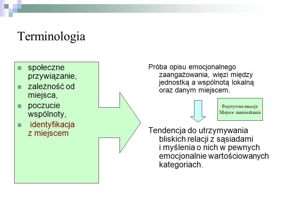 Terminologia społeczne przywiązanie, zależność od miejsca,