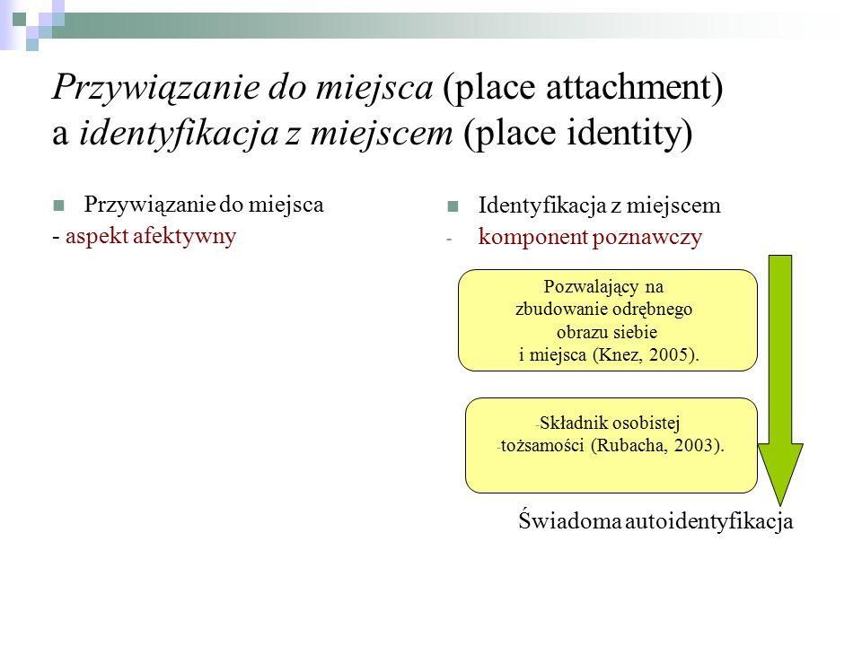 Przywiązanie do miejsca (place attachment) a identyfikacja z miejscem (place identity)