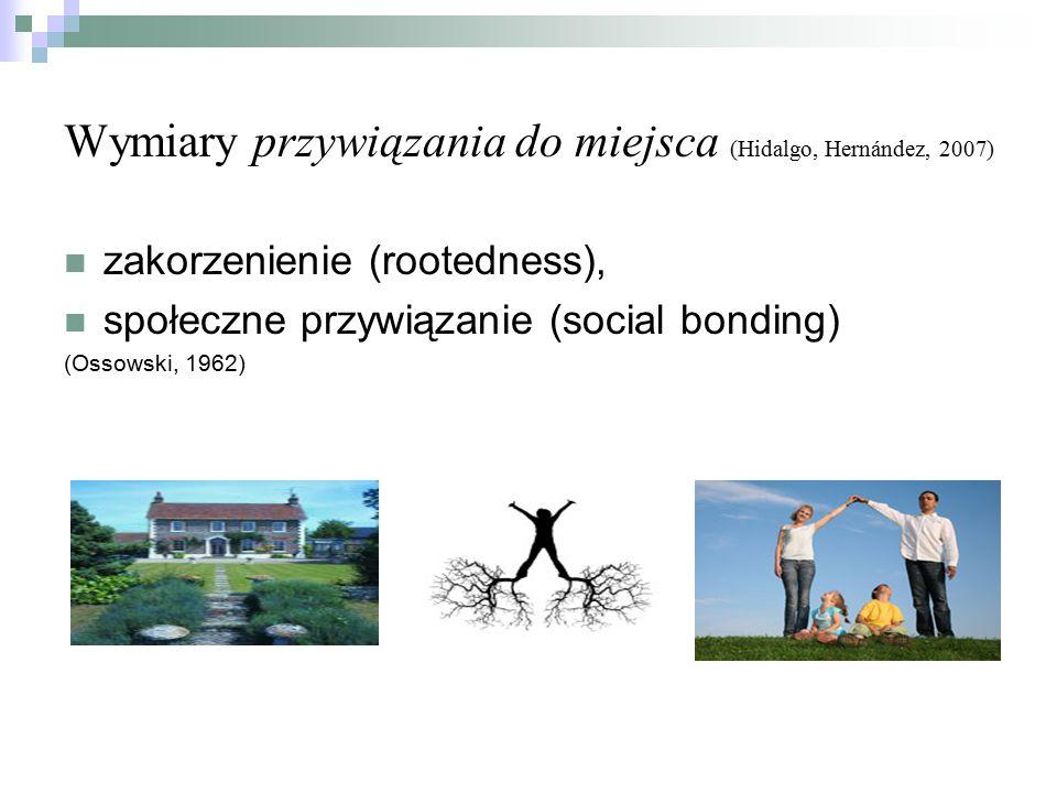 Wymiary przywiązania do miejsca (Hidalgo, Hernández, 2007)