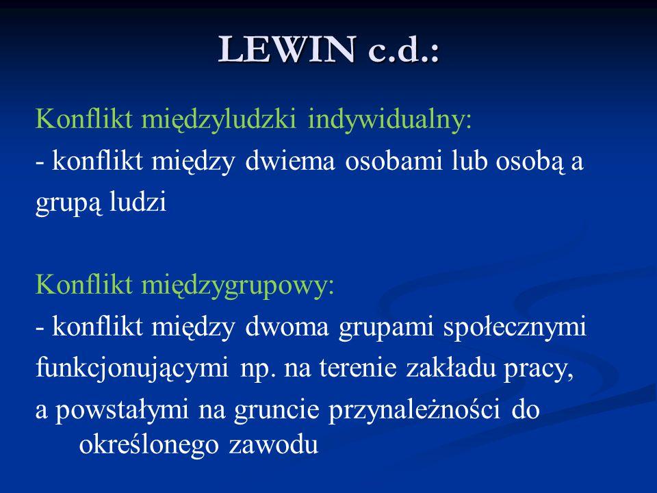LEWIN c.d.: Konflikt międzyludzki indywidualny: