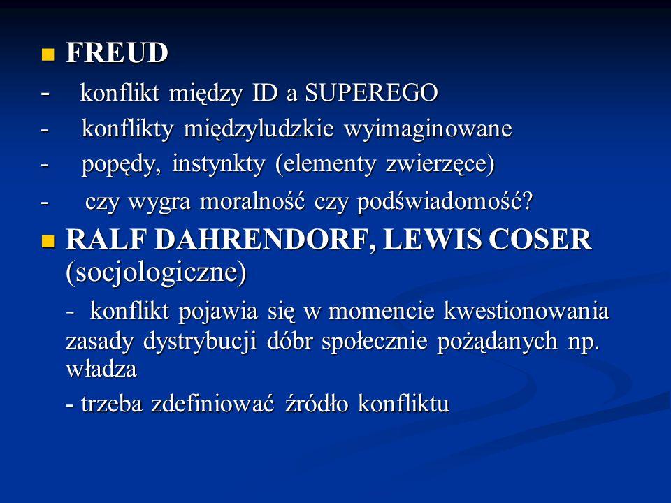 - konflikt między ID a SUPEREGO